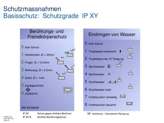 Schutzmassnahmen Basisschutz: Schutzgrade IP XY Berührungs- und Fremdkörperschutz 0 1 2 3 4  5  Eindringen von Wasser 0  k...