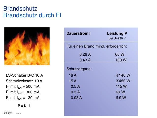 Brandschutz Brandschutz durch FI Dauerstrom I  Leistung P bei U=230 V  Für einen Brand mind. erforderlich: 0.26 A 0.43 A  ...