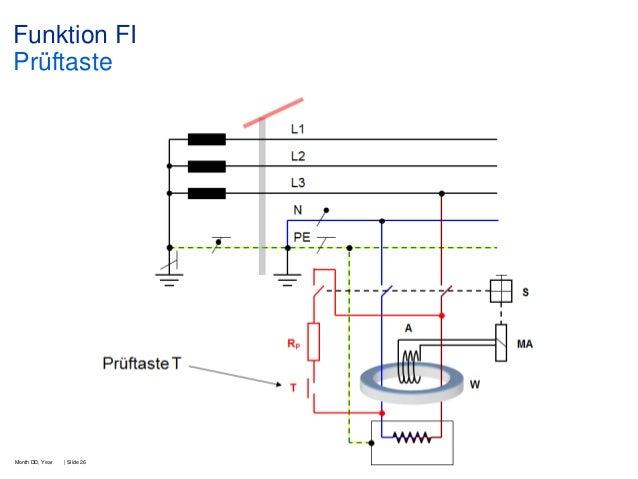 Funktion FI Prüftaste  Month DD, Year  | Slide 26