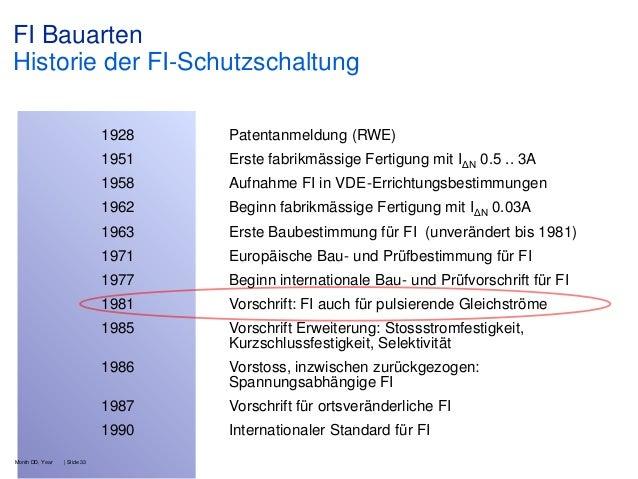 FI Bauarten Historie der FI-Schutzschaltung 1928 1951  Aufnahme FI in VDE-Errichtungsbestimmungen  1962  Beginn fabrikmäss...