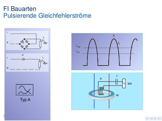 FI Bauarten Pulsierende Gleichfehlerströme  C A MA  W  Typ A  © ABB Group Month DD, Year  | Slide 34