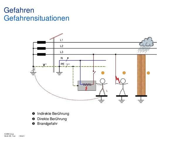 Gefahren Gefahrensituationen   Indirekte Berührung  Direkte Berührung  Brandgefahr © ABB Group Month DD, Year  | Slide ...