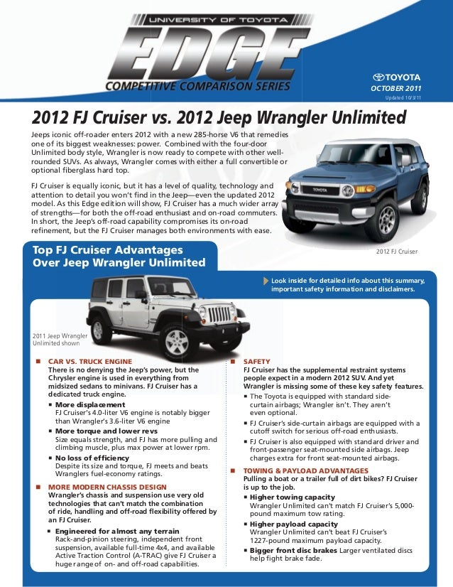 2012 Jeep Wrangler Unlimited Jeeps Iconic Off Roader Enters 2012 ...