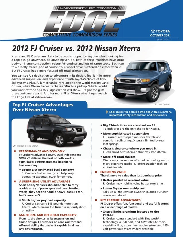 Fj Cruiser Vs  Nissan Xterra Top Fj Cruiser Advantages Over Nissan Xterra