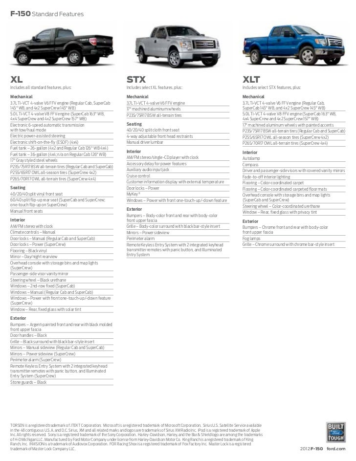 2012 ford f 150 brochure mason city ford waverly ford and clear l rh slideshare net 2012 ford f150 manual pdf 2012 ford f150 owners manual pdf