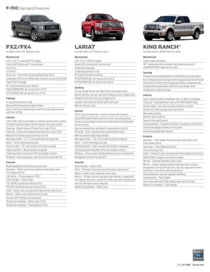 2012 ford f 150 brochure mason city ford waverly ford for Master motors of buffalo inc