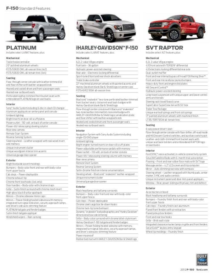 2012 Ford F 150 Brochure Mason City Ford Waverly Ford