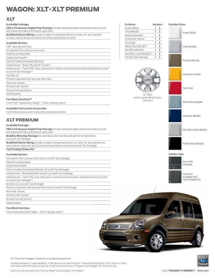 2012 Ford Transit Connect For Sale NY | Ford Dealer Serving