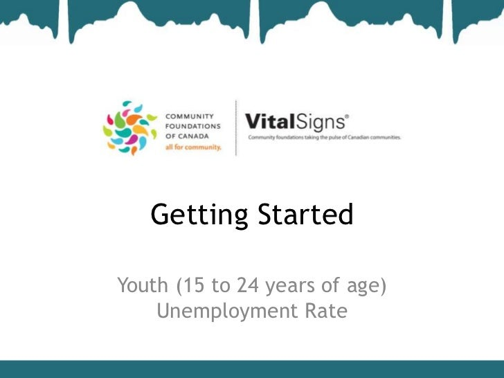 Getting StartedYouth (15 to 24 years of age)    Unemployment Rate