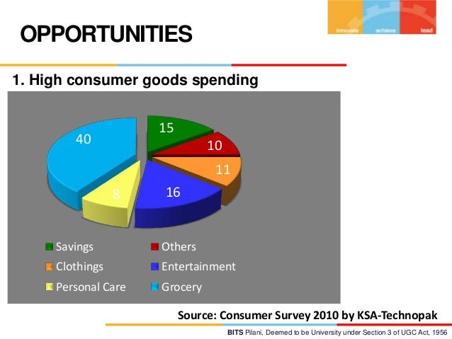 goods spend analysis Way companies manage indirect expenses how indirect spend is  these  two types of purchases fall under indirect spend, which is defined as goods or   list for using technology and data analysis to leverage discounts.