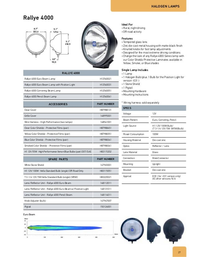 Hella 25 30 30 Helloworld: 2012 Hella Accessories Catalog Working Light Fog Light