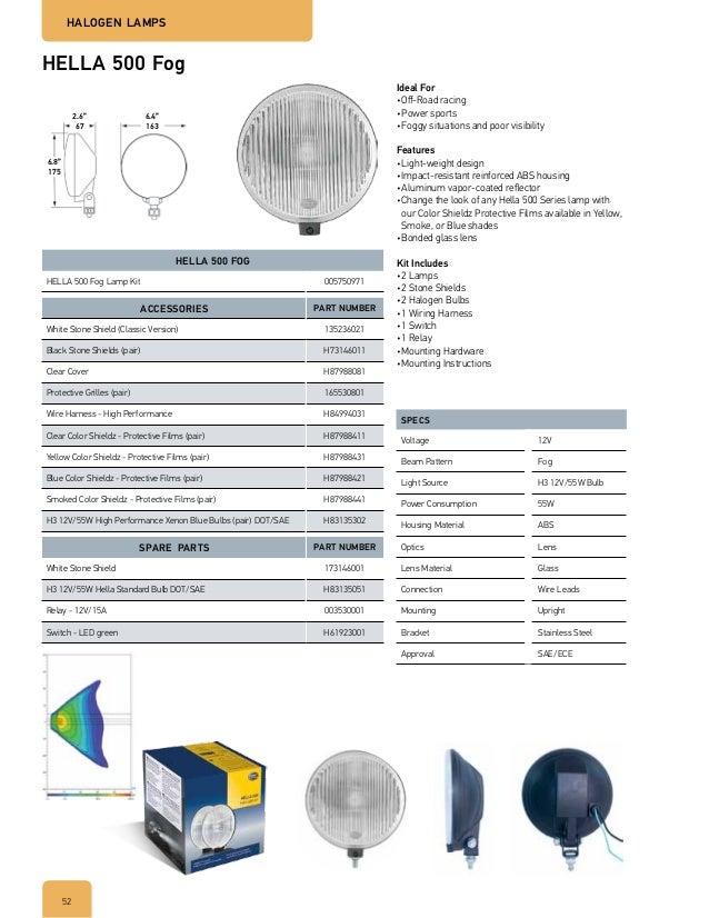 Hella O: 2012 Hella Accessories Catalog Working Light Fog Light