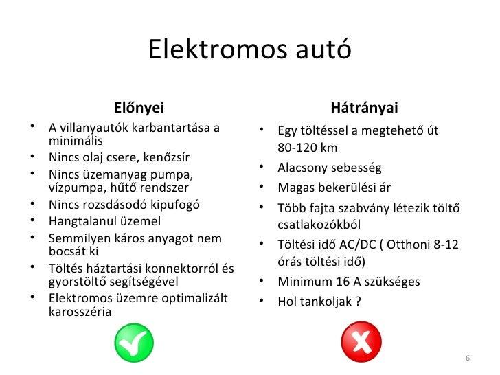 Hibrid vagy elektromos