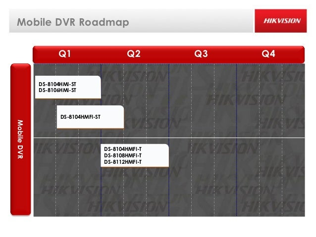 CDS Hikvision Intro 2012 V 1