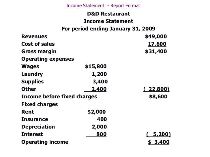 restaurant income statements