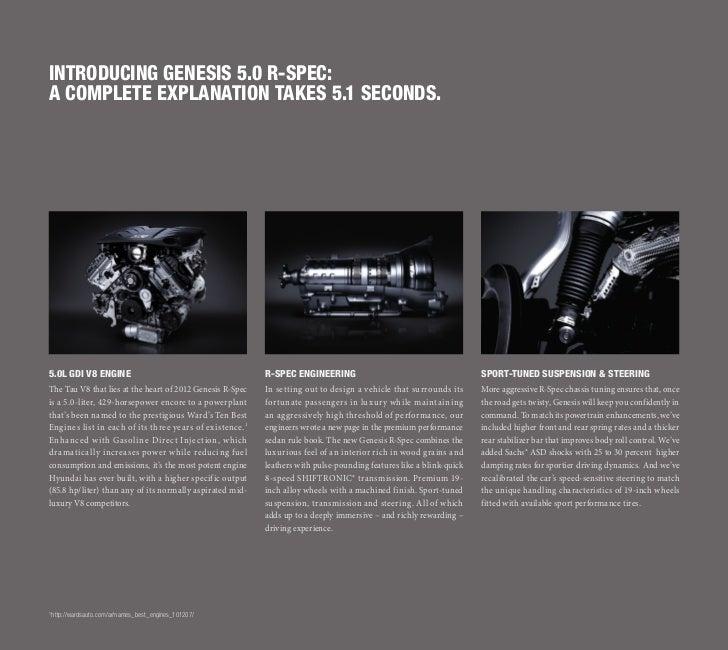 Introducing The Hyundai Kona: 2012 Hyundai Genesis EBrochure
