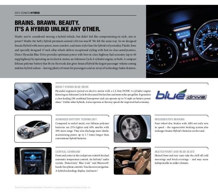 Dayton Hyundai: 2012 Hyundai Sonata For Sale FL