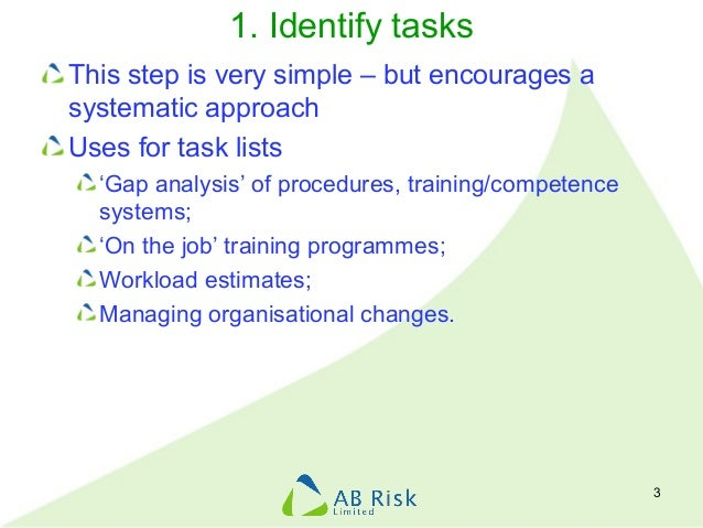1. Identify tasks This step is very simple – but encourages a systematic approach Uses for task lists 'Gap analysis' of pr...