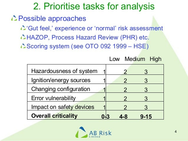 2. Prioritise tasks for analysis Possible approaches 'Gut feel,' experience or 'normal' risk assessment HAZOP, Process Haz...