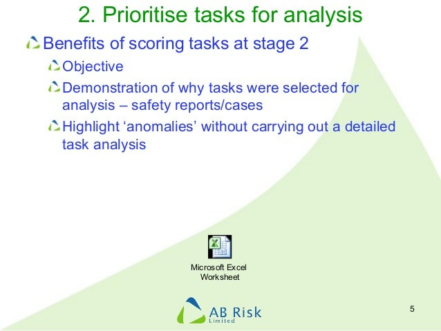 2. Prioritise tasks for analysis Benefits of scoring tasks at stage 2 Objective Demonstration of why tasks were selected f...
