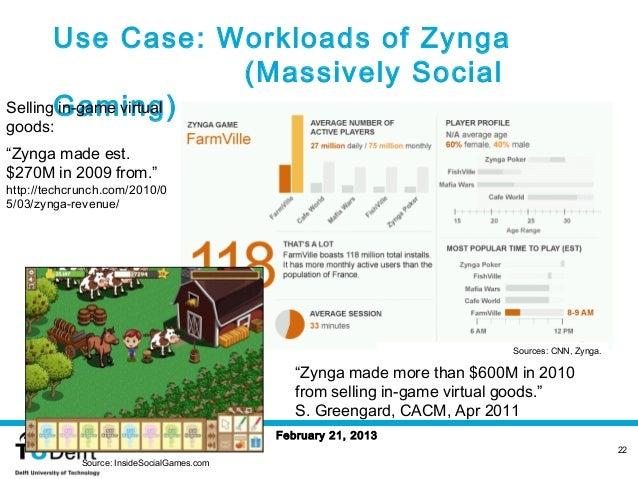 "Use Case: Workloads of Zynga                       (Massively SocialSellingGaming)       in-game virtualgoods:""Zynga made ..."