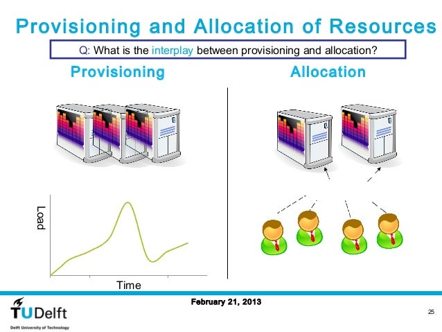 Provisioning and Allocation of Resources         Q: What is the interplay between provisioning and allocation?        Prov...