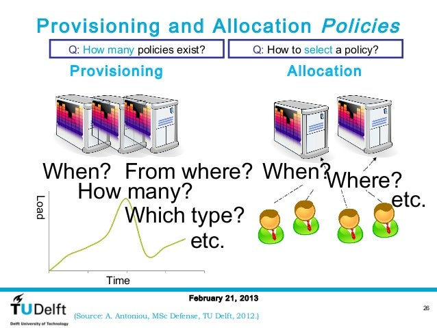 Provisioning and Allocation Policies       Q: How many policies exist?                       Q: How to select a policy?   ...