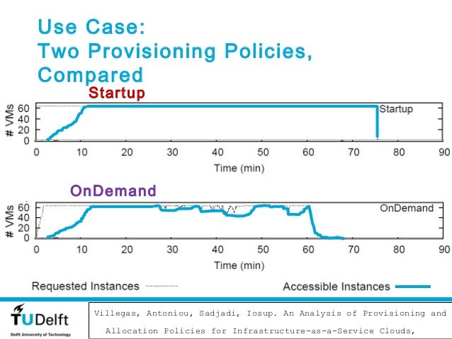 Use Case:Two Provisioning Policies,Compared    Startup   OnDemand                        February 21, 2013     Villegas, A...