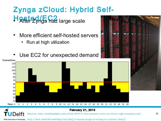 Zynga zCloud: Hybrid Self-Hosted/EC2 large scale• After Zynga had• More efficient self-hosted servers   • Run at high util...