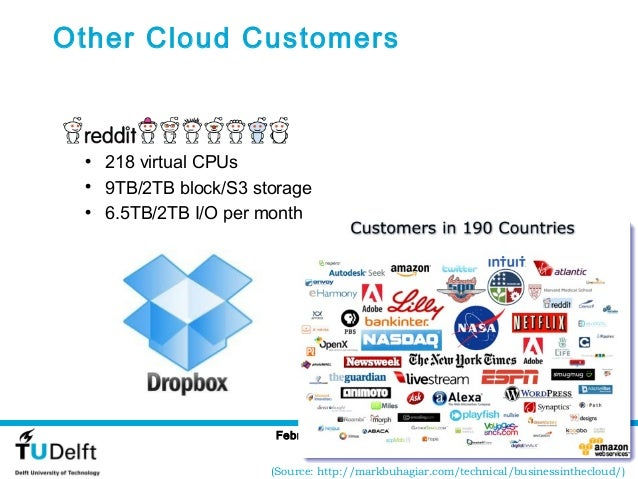 Other Cloud Customers • 218 virtual CPUs • 9TB/2TB block/S3 storage • 6.5TB/2TB I/O per month                      Februar...