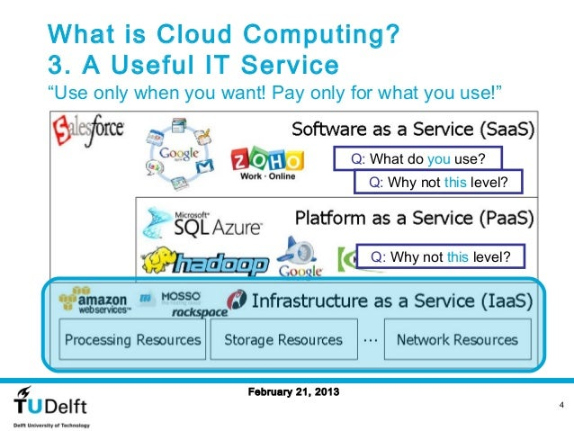 """What is Cloud Computing?3. A Useful IT Service""""Use only when you want! Pay only for what you use!""""                        ..."""