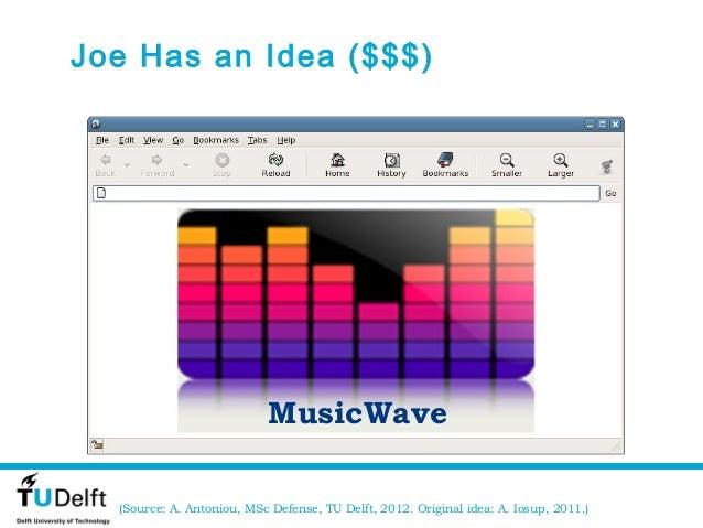 Joe Has an Idea ($$$)                           MusicWave  (Source: A. Antoniou, MSc Defense, TU Delft, 2012. Original ide...