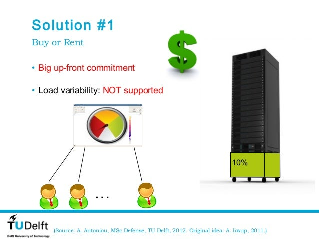 Solution #1Buy or Rent• Big up-front commitment• Load variability: NOT supported                                          ...