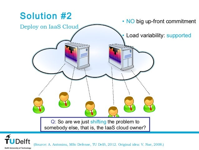 Solution #2                                               • NO big up-front commitmentDeploy on IaaS Cloud                ...