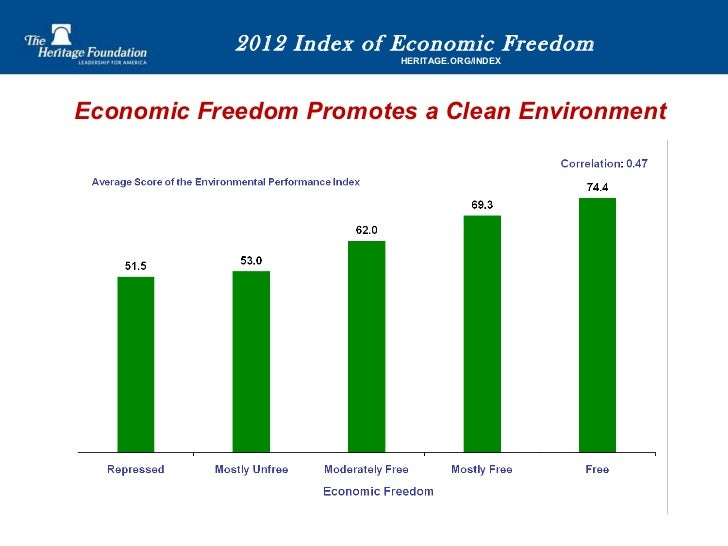 index of economic freedom essay For the best answers, search on this site a good point--except tha thte neo-cons rhetoric is just that--noise they support neither economic nor personal (political) freedom.