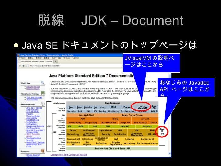 脱線  JDK – Document <ul><li>Java SE ドキュメントのトップページは </li></ul>おなじみの Javadoc API  ページはここから JVisualVM の説明ページはここから