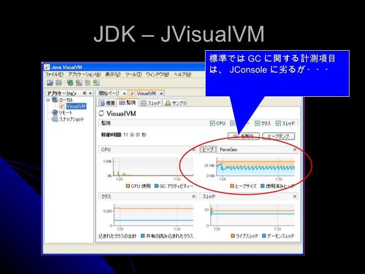 JDK – JVisualVM  標準では GC に関する計測項目は、 JConsole に劣るが・・・