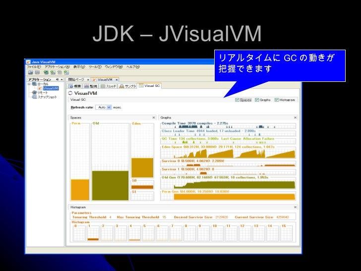 JDK – JVisualVM  リアルタイムに GC の動きが 把握できます