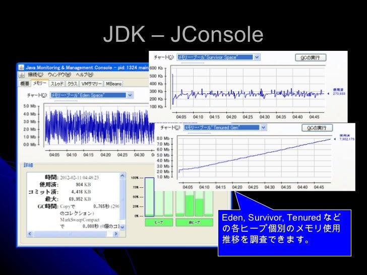 JDK – JConsole Eden, Survivor, Tenured などの各ヒープ個別のメモリ使用推移を調査できます。