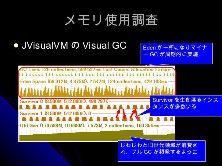 メモリ使用調査 <ul><li>JVisualVM の Visual GC </li></ul>Eden が一杯になりマイナー GC が周期的に実施 Survivor を生き残るインスタンスが多数いる じわじわと旧世代領域が消費され、フル GC...