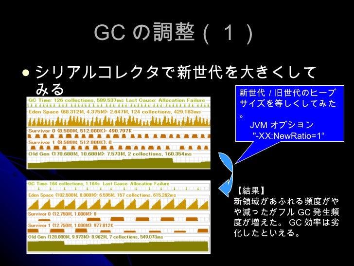 """GC の調整(1) <ul><li>シリアルコレクタで新世代を大きくしてみる </li></ul>新世代/旧世代のヒープサイズを等しくしてみた。   JVM オプション    &quot;-XX:NewRatio=1"""" 【結果】 新領域があふれ..."""