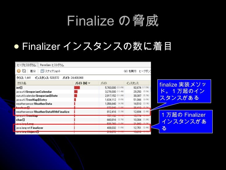Finalize の脅威 <ul><li>Finalizer インスタンスの数に着目 </li></ul>1 万超の Finalizer インスタンスがある finalize 実装メソッド。 1 万超のインスタンスがある