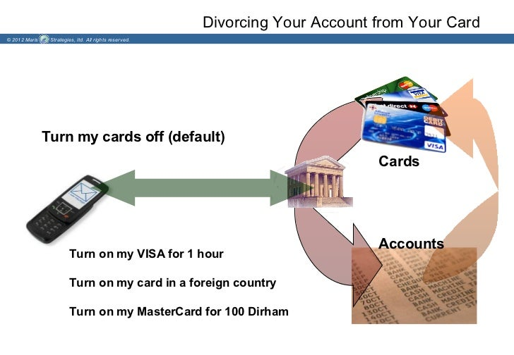 Divorcing Your Account from Your Card© 2012 Maris    Strategies, ltd. All rights reserved.               Turn my cards off...