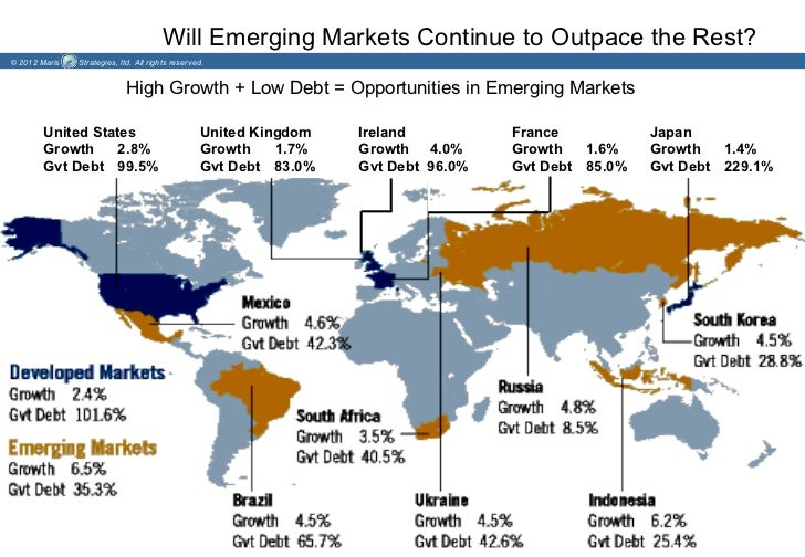 Will Emerging Markets Continue to Outpace the Rest?© 2012 Maris   Strategies, ltd. All rights reserved.                   ...