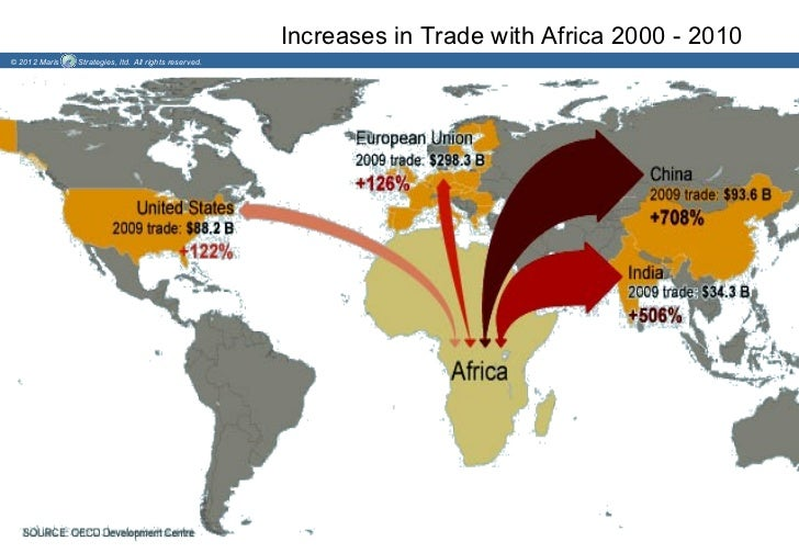 Increases in Trade with Africa 2000 - 2010© 2012 Maris   Strategies, ltd. All rights reserved.
