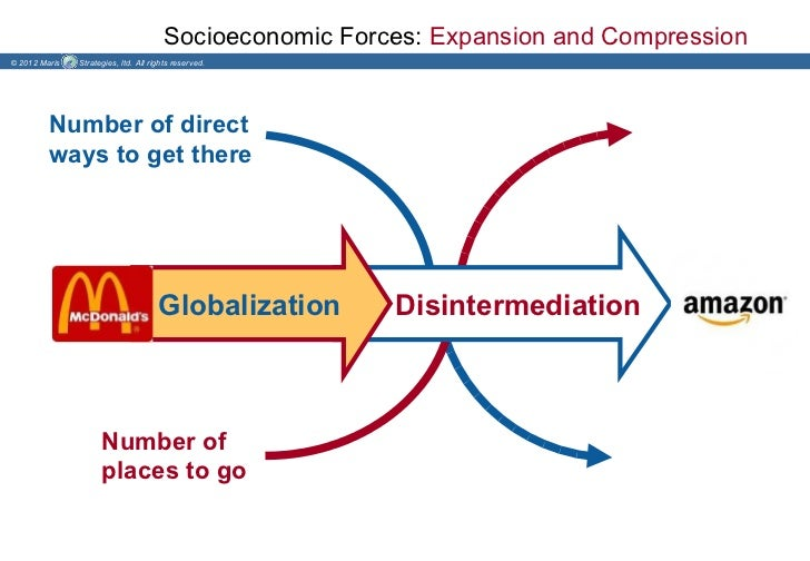 Socioeconomic Forces: Expansion and Compression© 2012 Maris   Strategies, ltd. All rights reserved.         Number of dire...