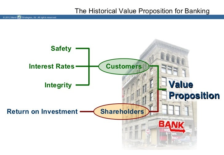The Historical Value Proposition for Banking© 2012 Maris   Strategies, ltd. All rights reserved.                          ...