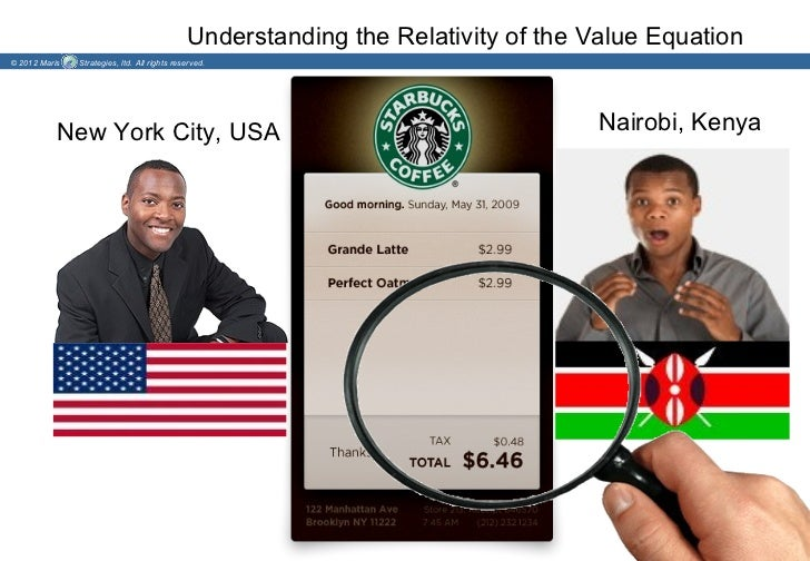Understanding the Relativity of the Value Equation© 2012 Maris   Strategies, ltd. All rights reserved.           New York ...