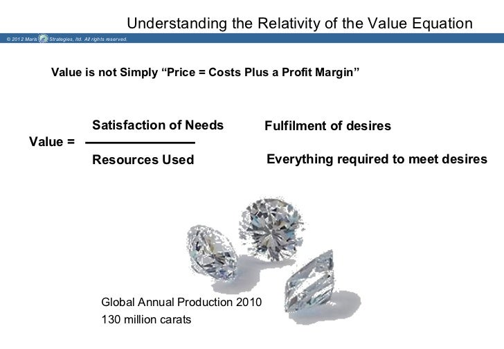 Understanding the Relativity of the Value Equation© 2012 Maris   Strategies, ltd. All rights reserved.               Value...
