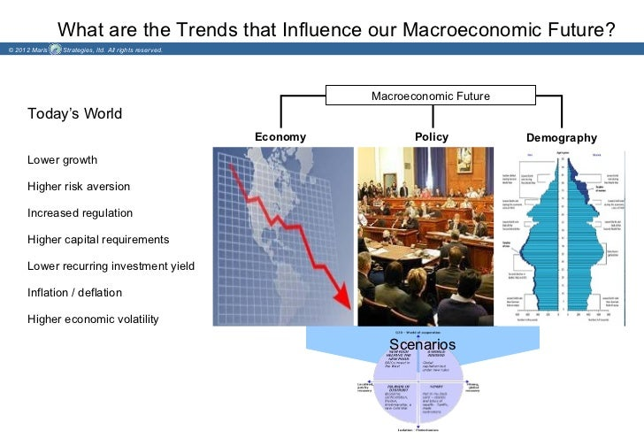 What are the Trends that Influence our Macroeconomic Future?© 2012 Maris   Strategies, ltd. All rights reserved.          ...